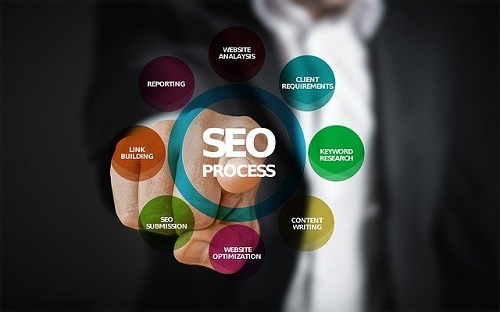 Best 5 Reasons Why You Should Really Invest In SEO Tools